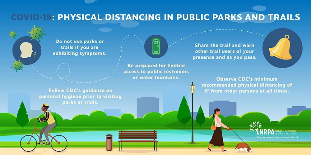 parks social distance graphic