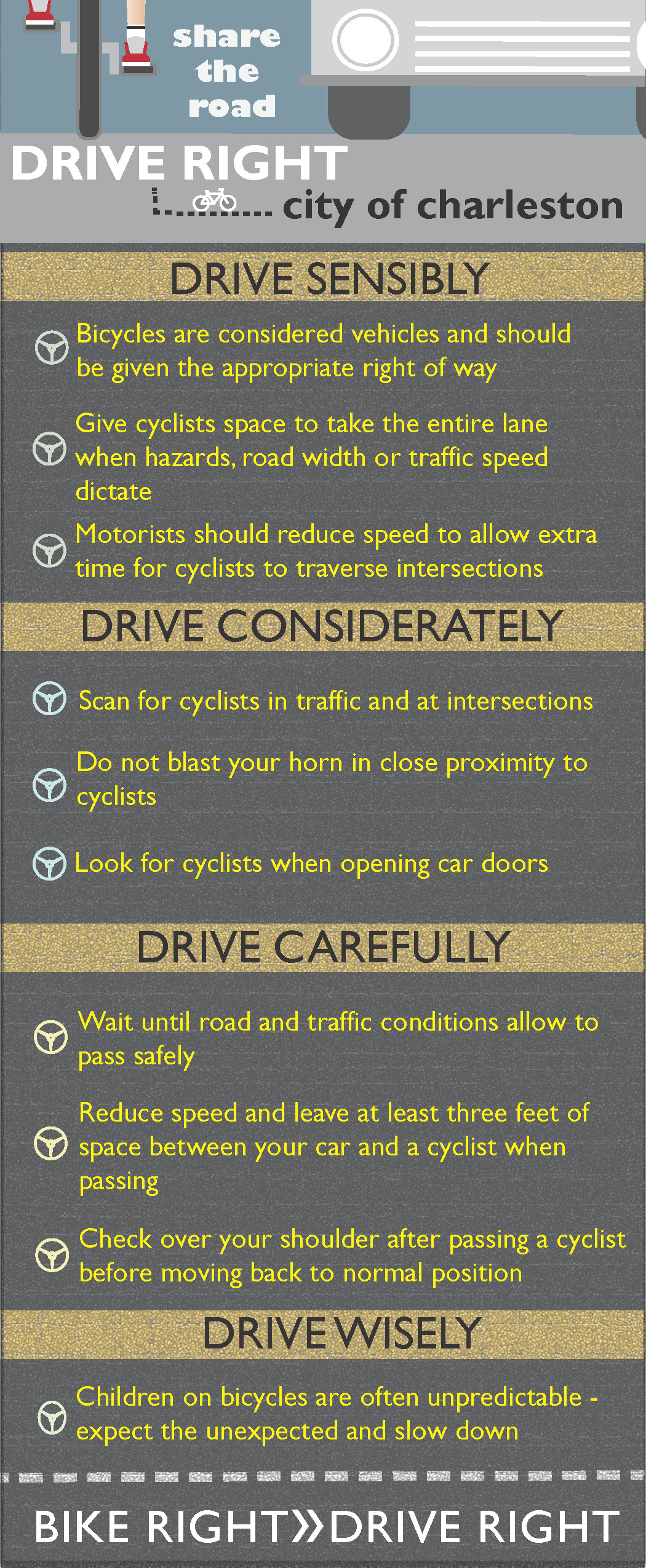 Drive Right Flyer
